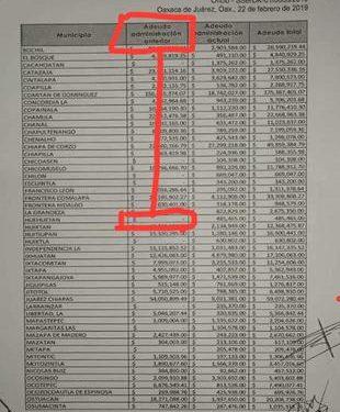 Alcaldesa de Huehuetán no paga a la CFE desde que tomo el cargo